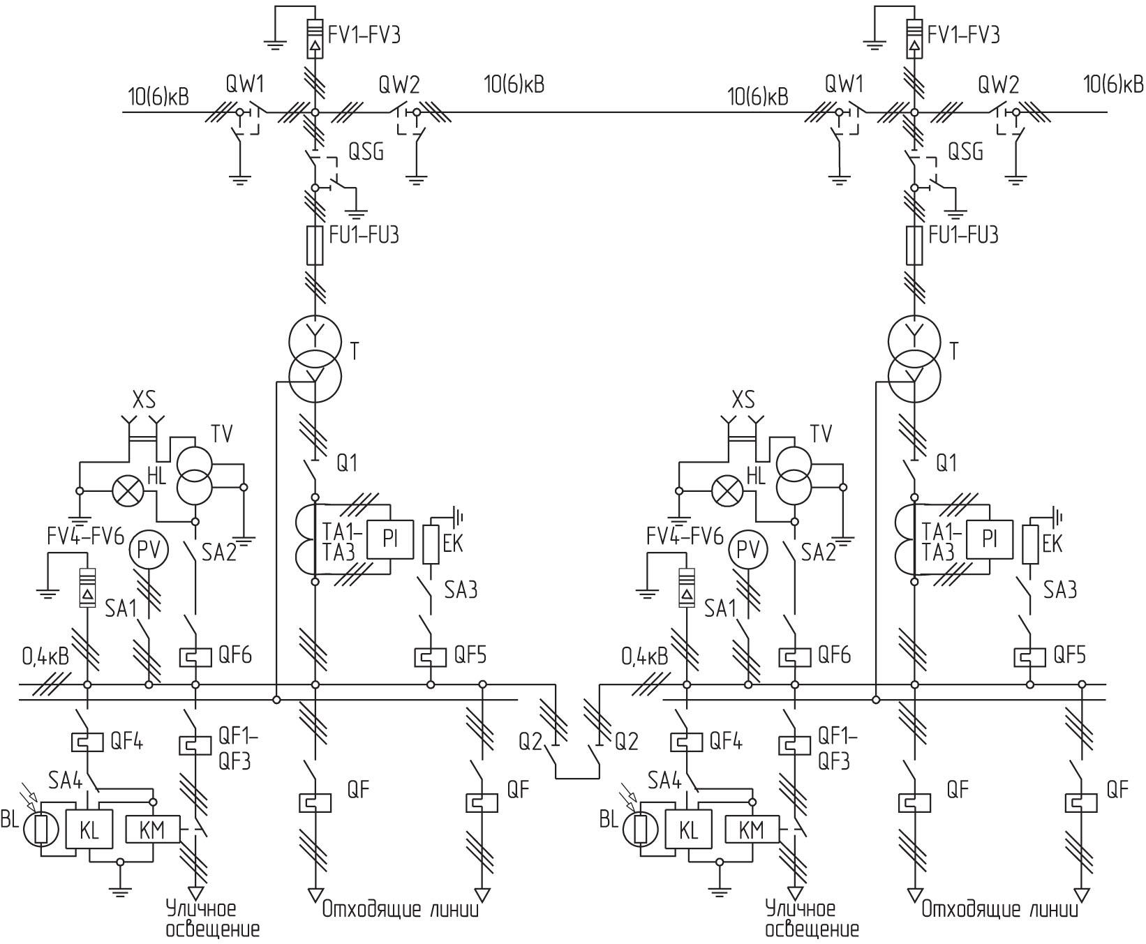 схема 2 ктп 250